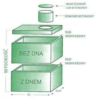 Zbiorniki jednokomorowe łączone