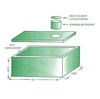 Zbiorniki jednokomorowe monolityczne, Szambo prostokątne